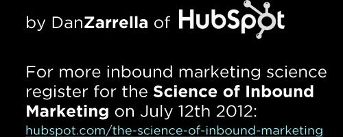 The_Science_of_Inbound_Marketing_Webinar_2012